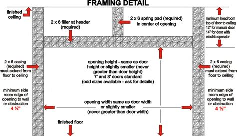 Framing A Garage Door Opening by Frequently Asked Questions Door Doctor Of Southern Illinois