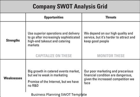 business plan swot analysis template 15 swot analysis templates in word ppt and pdf excel