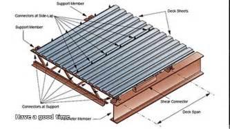 roof deck plan foundation 100 roof deck plan foundation best 10 free deck