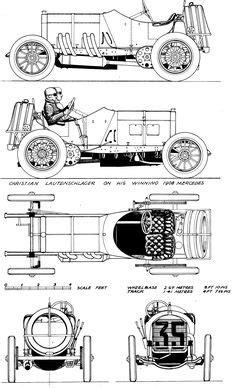 Mercedes 36/220 S (1928) | SMCars.Net - Car Blueprints