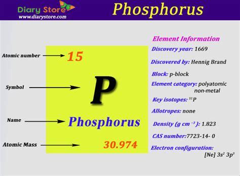 atomic number periodic table phosphorus element in periodic table atomic number