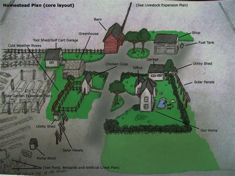 36 best homestead layout images on homestead layout farms and farmers 191 best images about farm and garden layout on gardens acre and crop rotation