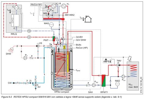impianto riscaldamento a pavimento elettrico costi impianto riscaldamento a pavimento elettrico impianto