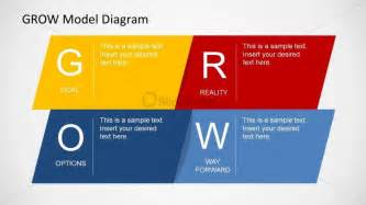 6427 01 grow model diagram 2 slidemodel