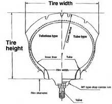 Dirt Bike Tire Width Biker S Movement The Way We Live So What Type Of Tires
