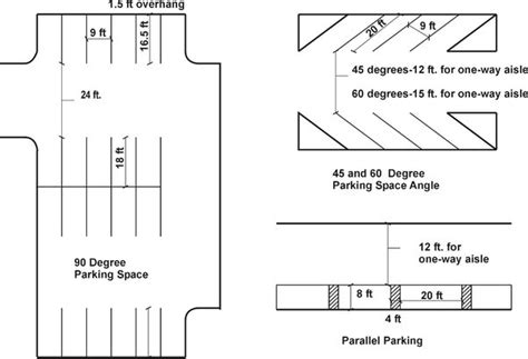 parking layout dimension guidelines standard parking bay width topnewsnoticias com