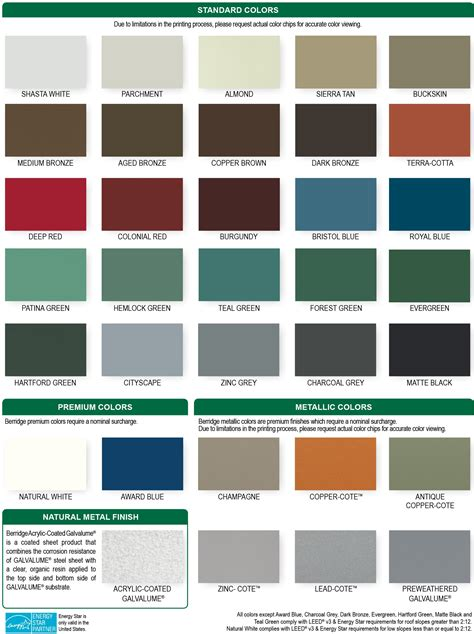 metal roofing colors how to the right metal roof color consumer guide 2019