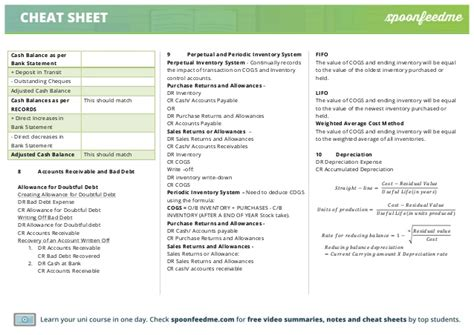 accounting journal entries cheat sheet journal sheet accounting images