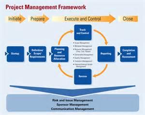 project management regel systems co ltd