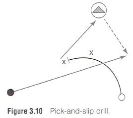 setting pick drills pick drills article the lacrosse coaches insider