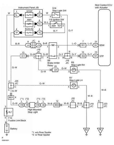 How To Check Wiring Signal Diagram Toyota Sequoia 2001