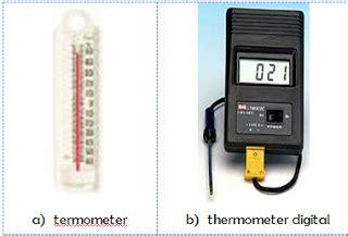 Termometer Dinding Digital lks fisika sma suhu dan termometer