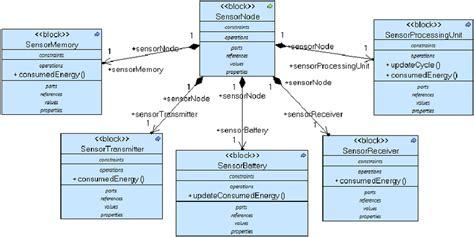 schematic diagrams definition circuit and schematics diagram