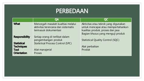 Buku Jasa Audit Dan Assurance Pendekatan Sistematis 1 E8 tugas 2 perbedaan quality assurance dengan quality s3 tibs
