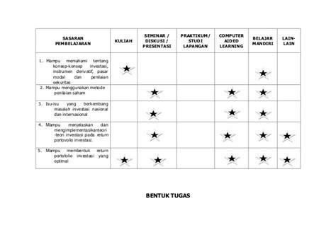 Pengantar Pengetahuan Pasar Modal Edisi 6 Sunariyah gbrp analisis investasi dan portofolio