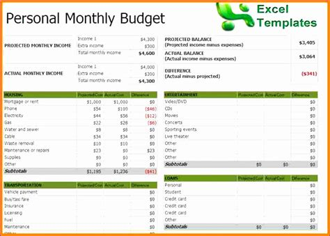 projected budget template excel exceltemplates