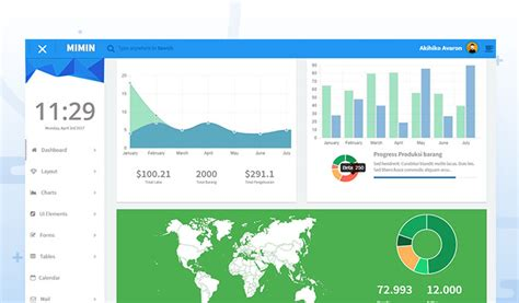 free bootstrap 3 html5 admin dashboard template to download 26 best free html5 bootstrap admin dashboard templates