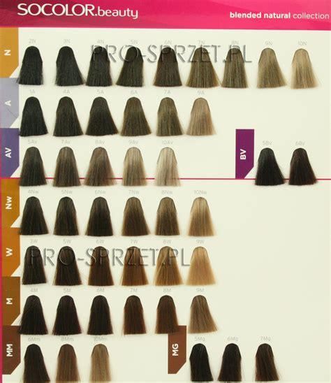 matrix hotest colors so color shade chart matrix socolor hair color chart
