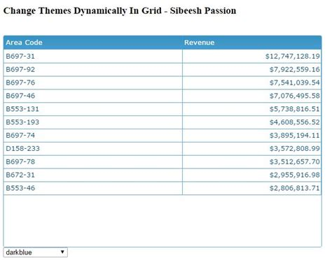 changing themes dynamically in asp net change themes dynamically in grid