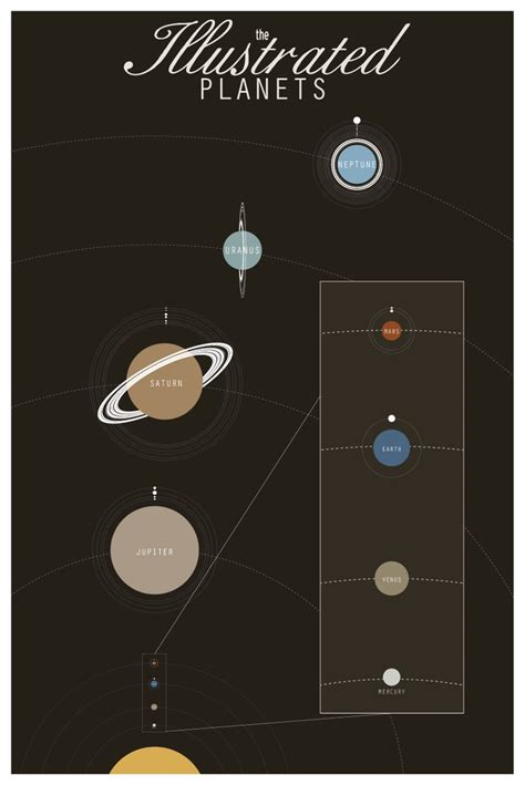 solar system poster printable pics about space