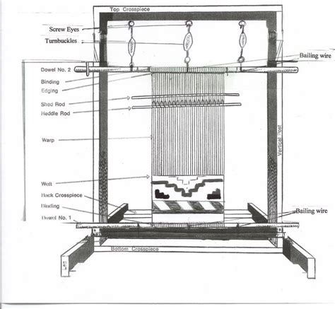 string pattern weaving frame the looms the traditional navajo loom is a free standing