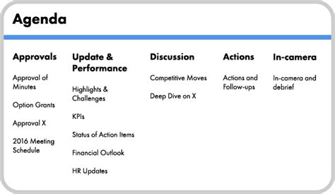 governance meeting agenda template how to prepare a killer package for your board klipfolio
