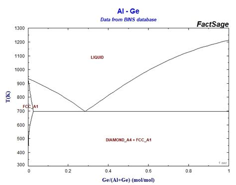 si ge phase diagram si ge phase diagram best free home design idea