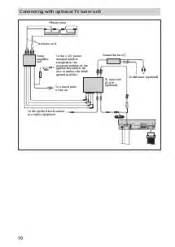 sony xav a1 wiring diagram get free image about wiring diagram