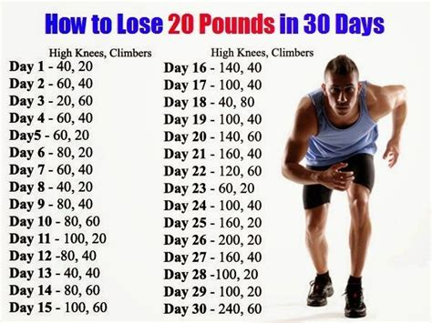 How Many Pounds Can I Lose With 3 Day Detox by Best 25 Lose 30 Pounds Ideas On Plank