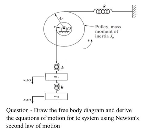 free diagram of a pulley draw the free diagram and derive the equation