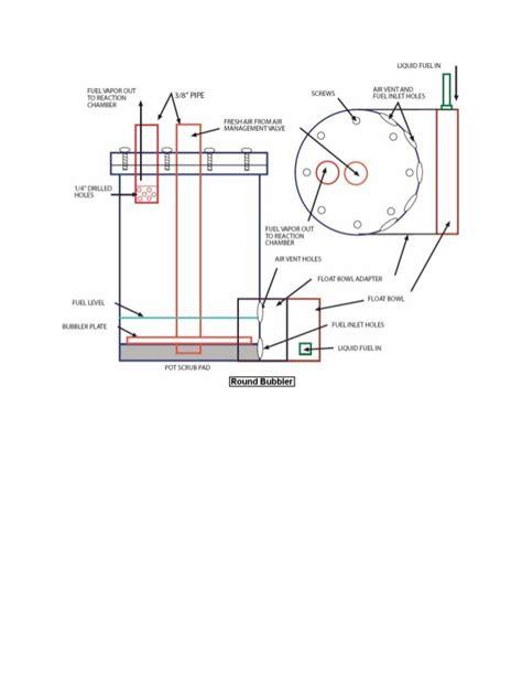pantone motor