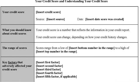 Credit Notice Form Federal Register Fair Credit Reporting Risk Based