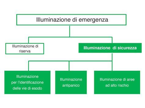 illuminazione sicurezza illuminazione di emergenza pm studio tecnico