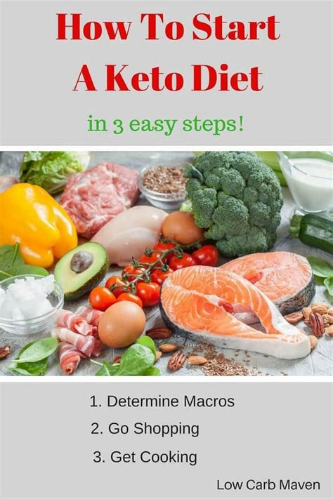 5 Reasons To Start A Low Carbohydrate Diet by How To Start A Low Carb Diet In 3 Easy Steps Cooking