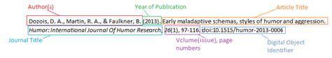 apa format journal article citation overview of citations citation tools research amelia