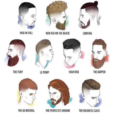 types of head for haircuts men s hair cuts and beard chart man bun mustache beard
