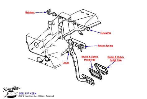 brake pedal diagram return diagram 21 wiring diagram images wiring