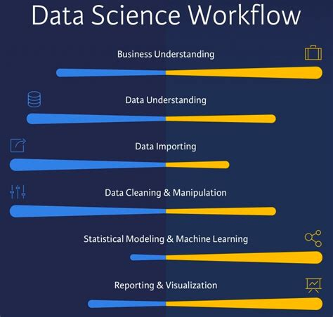 a data scientist s guide to acquiring cleaning and managing data in r books data scientist vs data engineer article datac