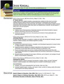 resume exles for teachers australia zoo teacher resume