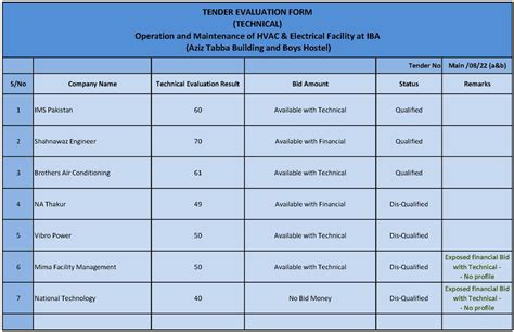 technical evaluation tender evaluation form