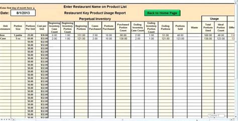 Hair Inventory Sheet by Product Inventory Template Material Tracking Sheet