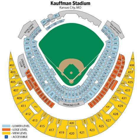 kauffman stadium seating chart views reviews kansas