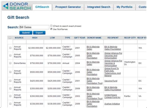 5 Steps To Build A Prospect List For Your Capital Caign Donorsearch Donor Prospect List Template