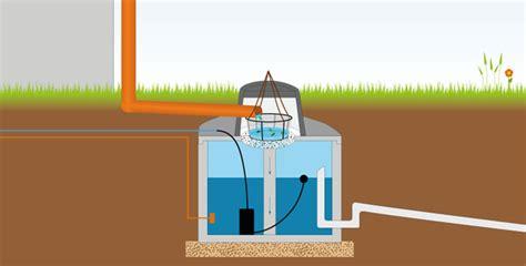 wie reinigt eine regenwassernutzung regenwassertank shop benz24