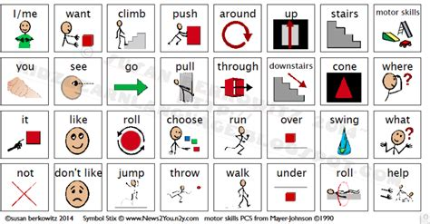 A Free Communication Board For Physical Activities And Ape Good Template For Key Words I Need Communication Board Template