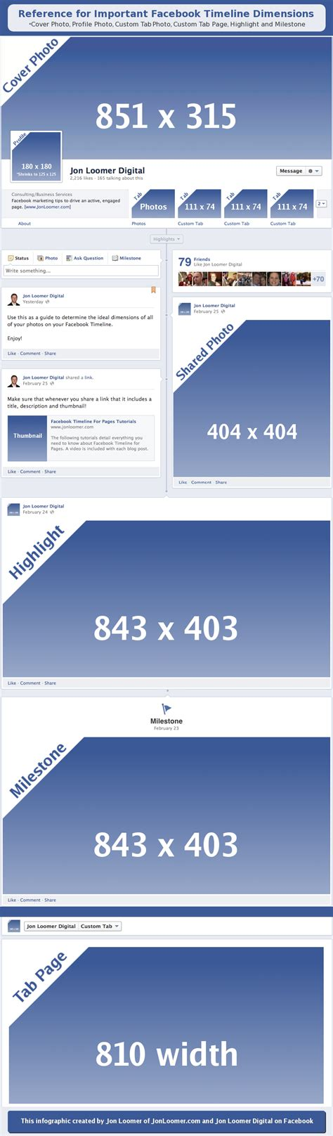 tamanho layout facebook facebook timeline page dimensions