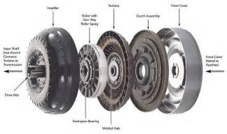 How Much Does It Cost To Replace A Solenoid On Transmission by Torque Converter Problems Symptoms Amp Replacement Cost