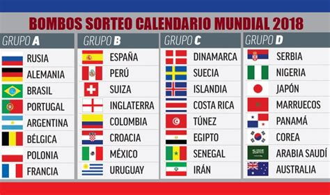 grupo brasil mundial 2018 bombos mundial rusia 2018 sorteo calendario mundial 2018