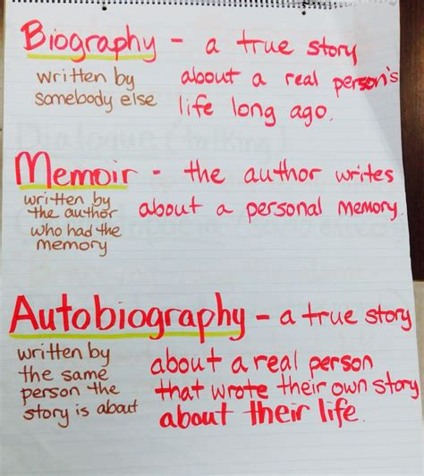 teaching difference between biography and autobiography 17 best ideas about autobiography writing on pinterest