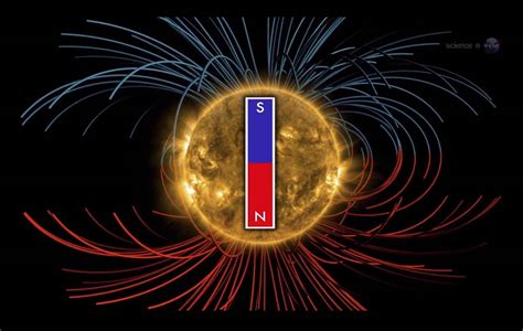 astrophysics for who think physicists are of shift books what causes the sun s magnetic field flip